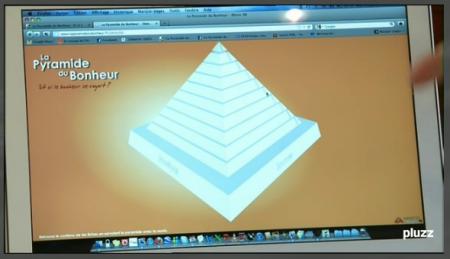 pyramide bonheur